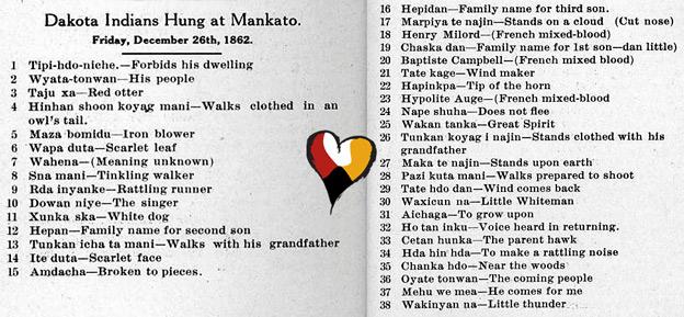 Dakota Ancestors